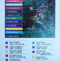 시화호 발전전략을 위한 경기도 안산시 시흥시 화성시 협약체결